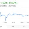 一周游戏看点   人民网三评《王者荣耀》,腾讯市值蒸发了一个微博