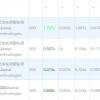 观察 | 中国用户使用Steam101、103等网络错误暂已消失