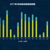 观察 | DataEye&S+ :2017年8月国内手游新品洞察报告