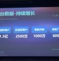 原创 | MAU1.5亿、单款内购月流水达千万级,QQ轻游戏平台蓄势待发!