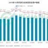 原创 | 2018年中国手游用户量从6.13亿骤降至5.27亿,腾讯游戏玩家占比高达72%——2018手游行业年度研究报告