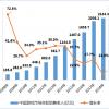 2018年中国游戏产业报告:市场规模达2144亿元,手游占比62.5%,出海创收近百亿美元