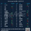 原创 | 2月出海收入TOP30发行商:BBGame跃升6位至TOP20,君海游戏进入前25