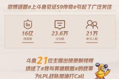 观察   英雄联盟S9完美落幕 斗鱼直播各项数据成绩表现突出