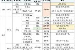 观察 | 关于2021年的中国游戏行业趋势,我们收集到了这几条
