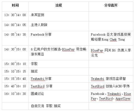 7月27日 | 20亿传奇!Yeahmobi携手Facebook为中国手游出海搭建快车道